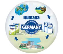 Humana-ի արտադրությունը